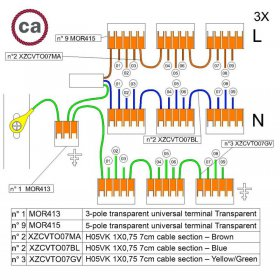 Kit de connexion WAGO compatible avec câble 3x pour Rosace à 9 trous